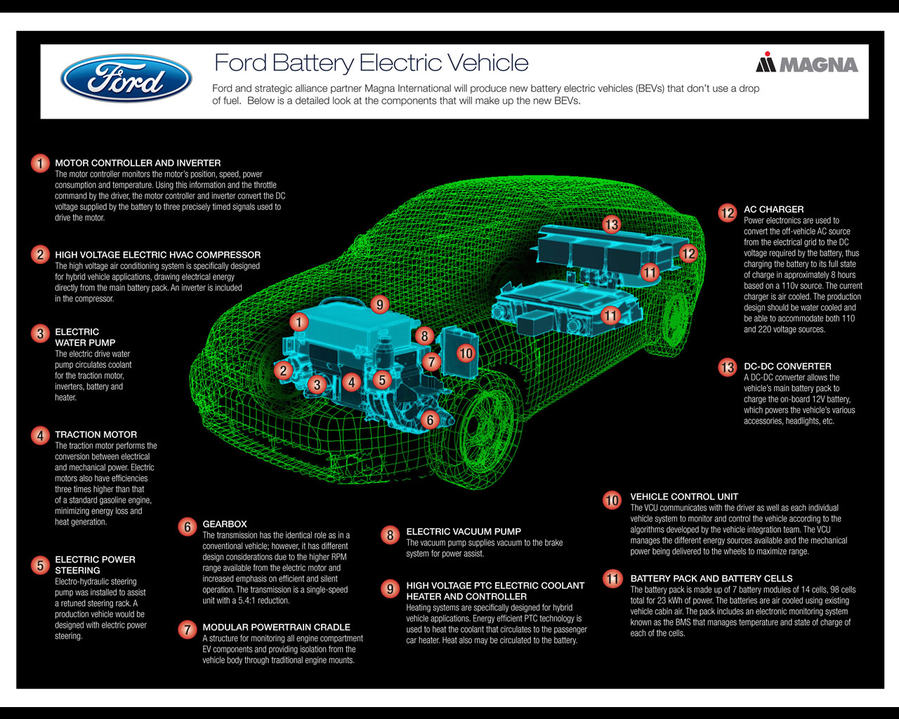 on Ford Escape Hybrid Battery