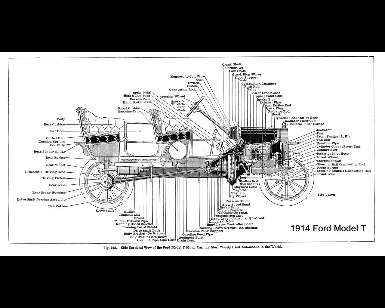 Model T Diagram - Basic Wiring Diagram •