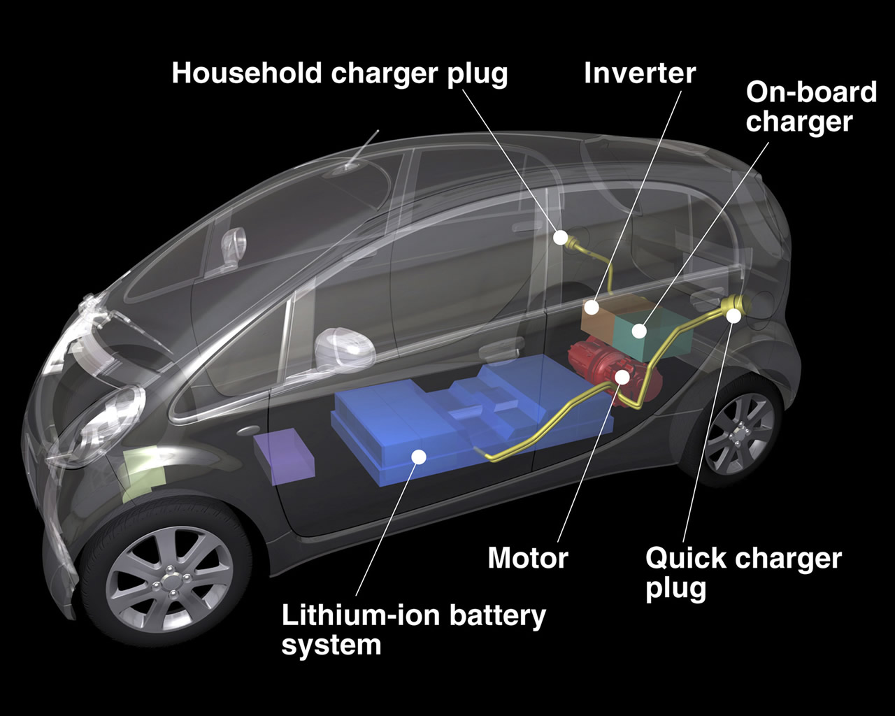 How Electric Car Work Golkit Com