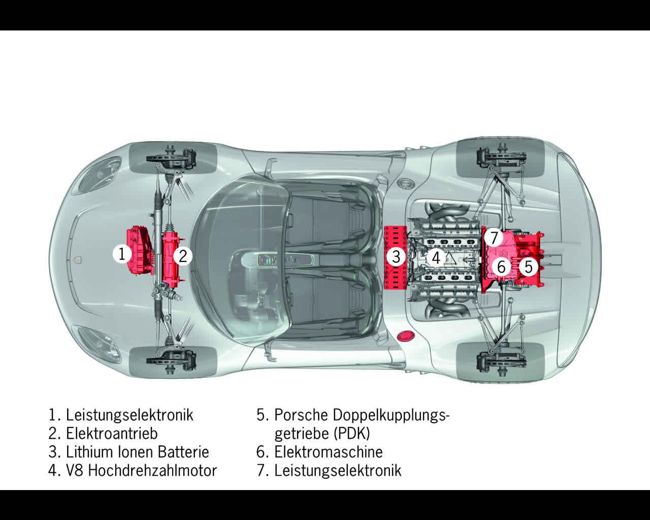 Porsche 918 Engine Diagram Trusted Wiring Diagrams Citroen Kes Plug In Hybrid High Performance Spyder 2010 Rh Autoconcept Reviews Com 2014 Open 911 Schematic
