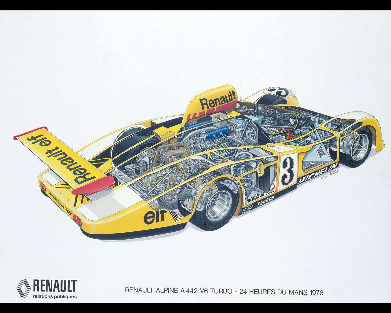 renault-alpine-a442-v6-gordini-le-mans-winner-1978-4.jpg